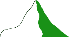 O'Connell Stone Logo